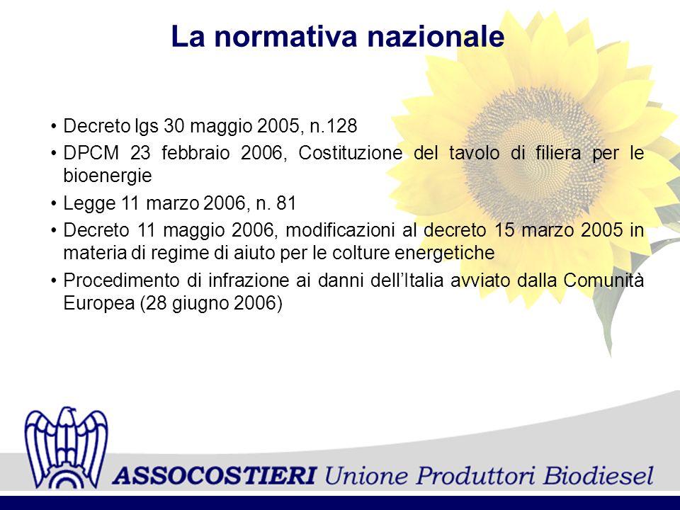 La normativa nazionale Decreto lgs 30 maggio 2005, n.128 DPCM 23 febbraio 2006, Costituzione del tavolo di filiera per le bioenergie Legge 11 marzo 20
