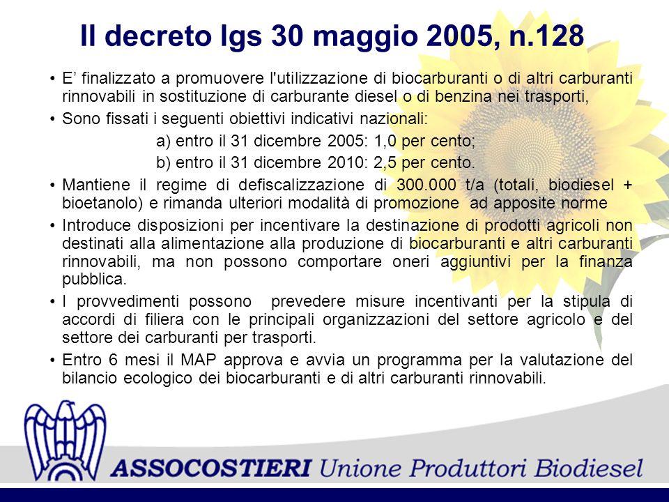 Il decreto lgs 30 maggio 2005, n.128 E finalizzato a promuovere l'utilizzazione di biocarburanti o di altri carburanti rinnovabili in sostituzione di