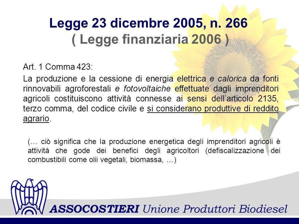 Legge 23 dicembre 2005, n. 266 ( Legge finanziaria 2006 ) Art. 1 Comma 423: La produzione e la cessione di energia elettrica e calorica da fonti rinno