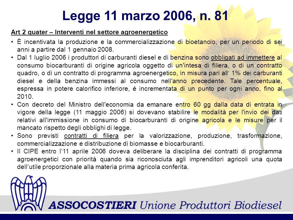 Legge 11 marzo 2006, n. 81 È incentivata la produzione e la commercializzazione di bioetanolo, per un periodo di sei anni a partire dal 1 gennaio 2008