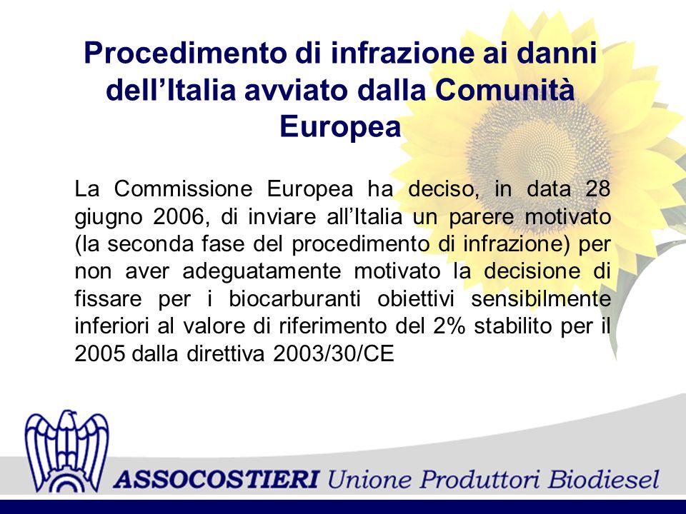 Procedimento di infrazione ai danni dellItalia avviato dalla Comunità Europea La Commissione Europea ha deciso, in data 28 giugno 2006, di inviare all