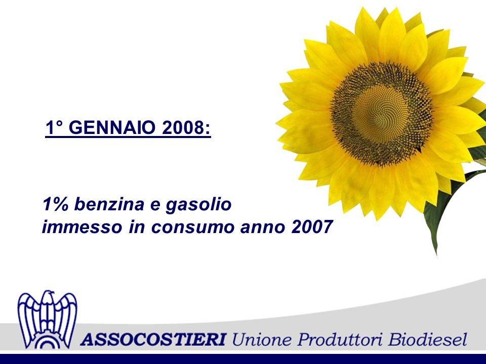 1° GENNAIO 2008: 1% benzina e gasolio immesso in consumo anno 2007