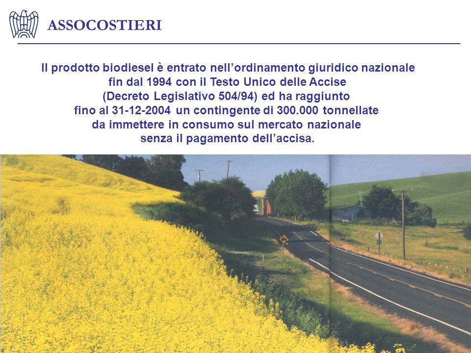 ASSOCOSTIERI Il prodotto biodiesel è entrato nellordinamento giuridico nazionale fin dal 1994 con il Testo Unico delle Accise (Decreto Legislativo 504
