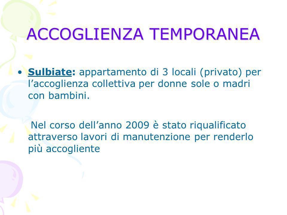 ACCOGLIENZA TEMPORANEA Sulbiate: appartamento di 3 locali (privato) per laccoglienza collettiva per donne sole o madri con bambini.