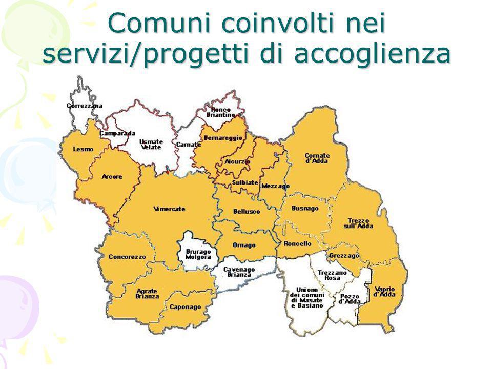 Comuni coinvolti nei servizi/progetti di accoglienza