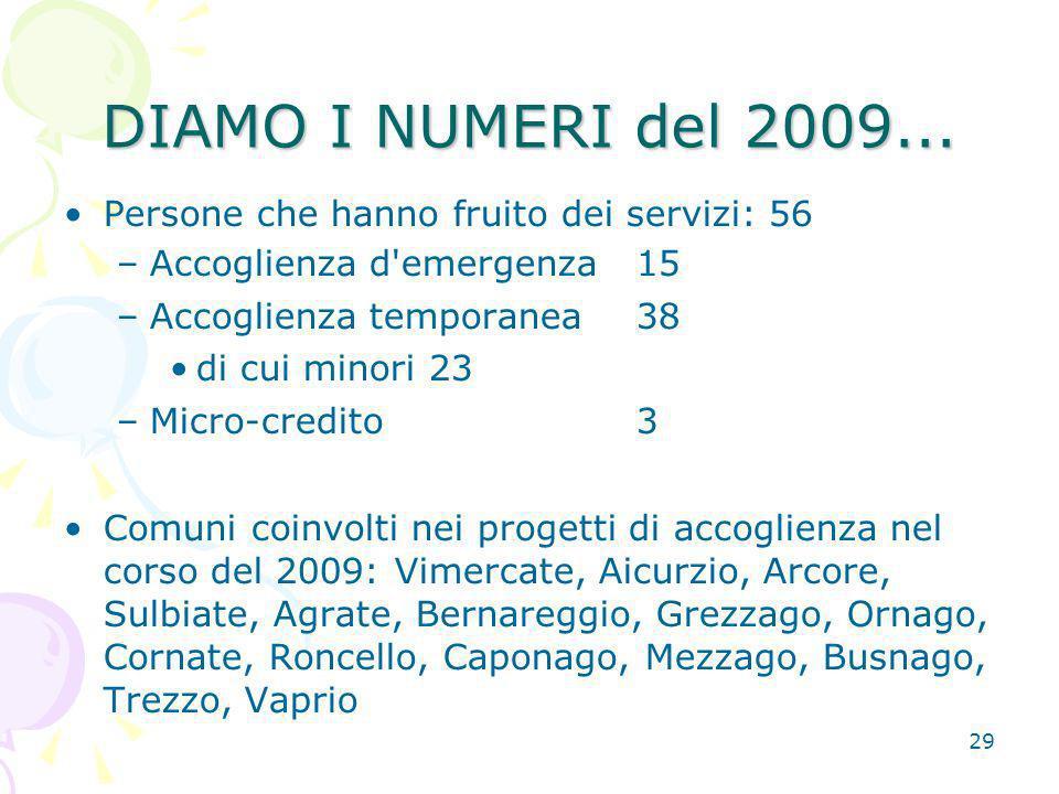 29 DIAMO I NUMERI del 2009...