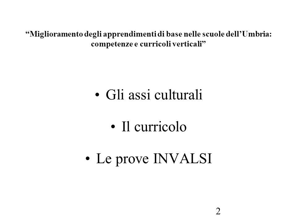 2 Miglioramento degli apprendimenti di base nelle scuole dellUmbria: competenze e curricoli verticali Gli assi culturali Il curricolo Le prove INVALSI