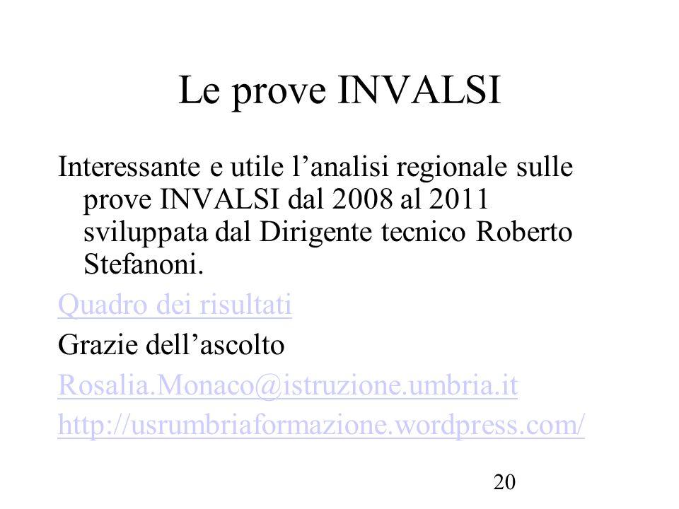 20 Le prove INVALSI Interessante e utile lanalisi regionale sulle prove INVALSI dal 2008 al 2011 sviluppata dal Dirigente tecnico Roberto Stefanoni. Q