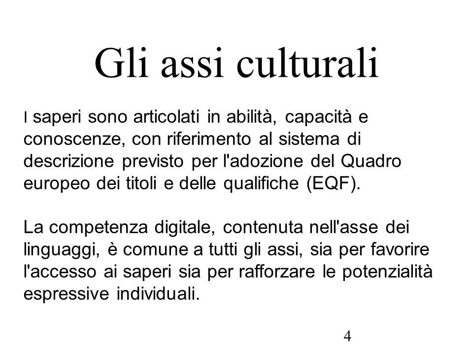 4 Gli assi culturali I saperi sono articolati in abilità, capacità e conoscenze, con riferimento al sistema di descrizione previsto per l'adozione del
