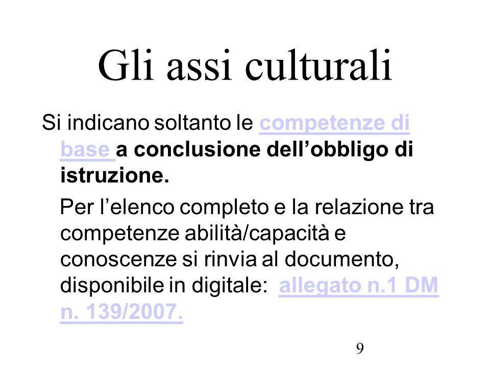 9 Gli assi culturali Si indicano soltanto le competenze di base a conclusione dellobbligo di istruzione.competenze di base Per lelenco completo e la r