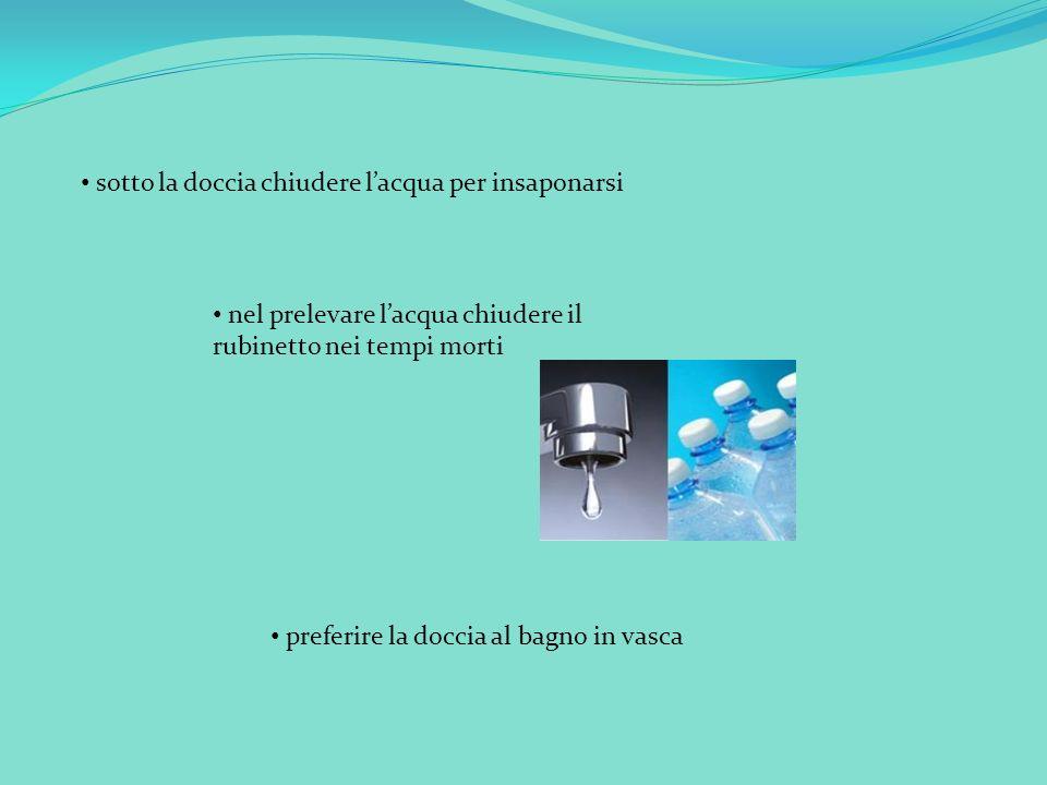sotto la doccia chiudere lacqua per insaponarsi nel prelevare lacqua chiudere il rubinetto nei tempi morti preferire la doccia al bagno in vasca