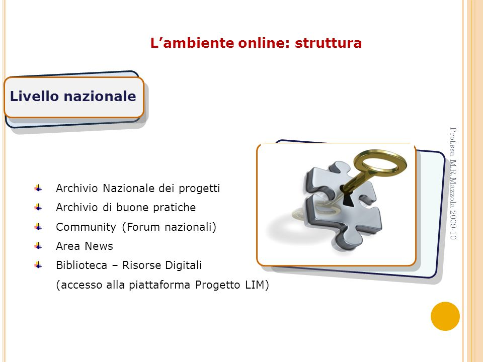 Lambiente online: struttura Archivio Nazionale dei progetti Archivio di buone pratiche Community (Forum nazionali) Area News Biblioteca – Risorse Digi