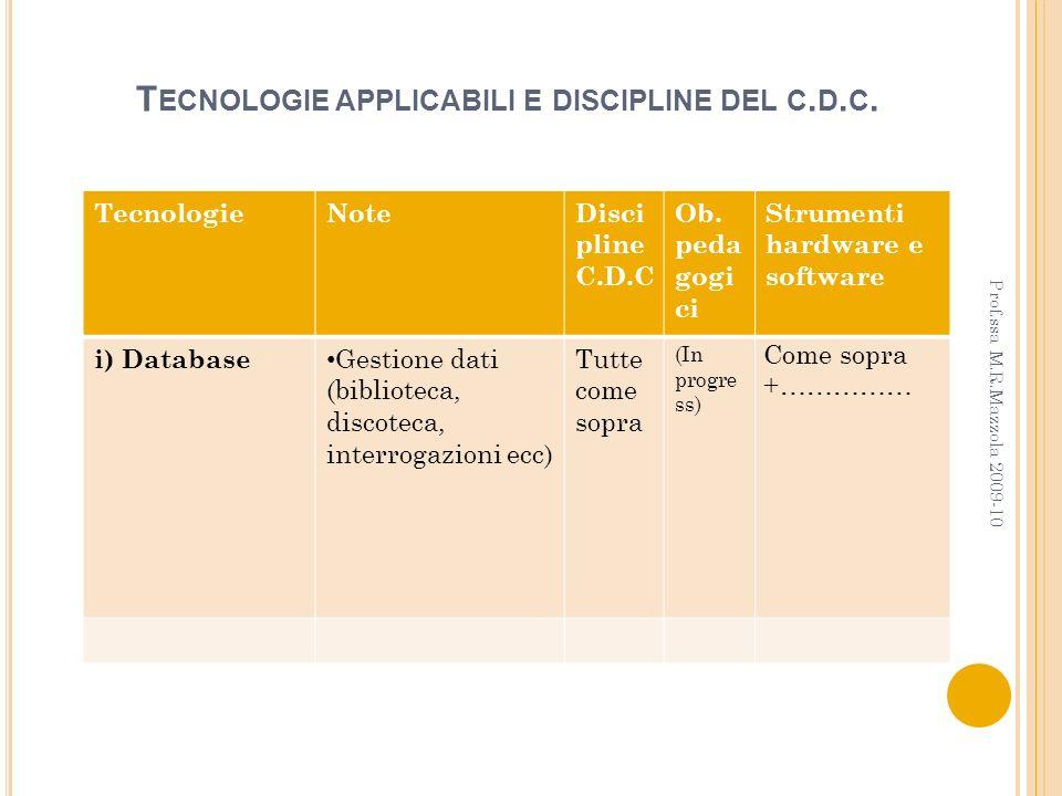 T ECNOLOGIE APPLICABILI E DISCIPLINE DEL C. D. C. TecnologieNoteDisci pline C.D.C Ob. peda gogi ci Strumenti hardware e software i) Database Gestione