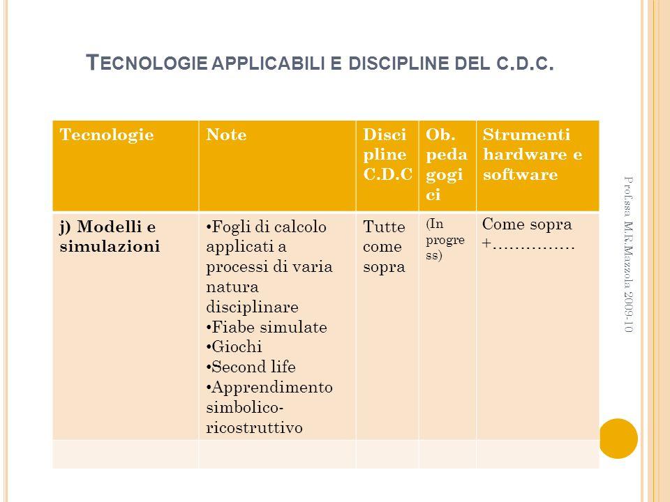 T ECNOLOGIE APPLICABILI E DISCIPLINE DEL C. D. C. TecnologieNoteDisci pline C.D.C Ob. peda gogi ci Strumenti hardware e software j) Modelli e simulazi