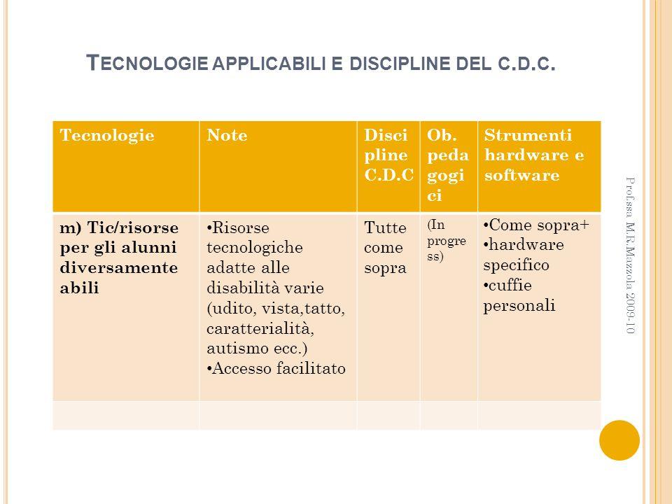 T ECNOLOGIE APPLICABILI E DISCIPLINE DEL C. D. C. TecnologieNoteDisci pline C.D.C Ob. peda gogi ci Strumenti hardware e software m) Tic/risorse per gl