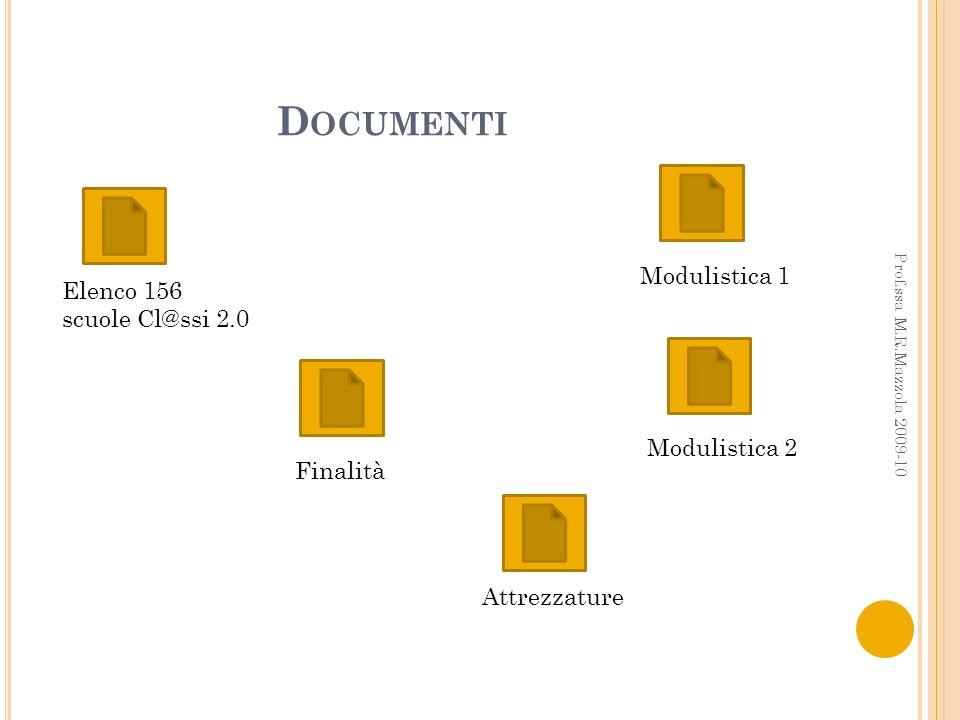D OCUMENTI Elenco 156 scuole Cl@ssi 2.0 Finalità Attrezzature Modulistica 1 Modulistica 2