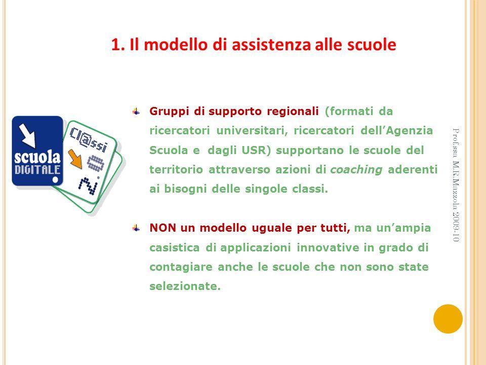 1. Il modello di assistenza alle scuole Gruppi di supporto regionali (formati da ricercatori universitari, ricercatori dellAgenzia Scuola e dagli USR)