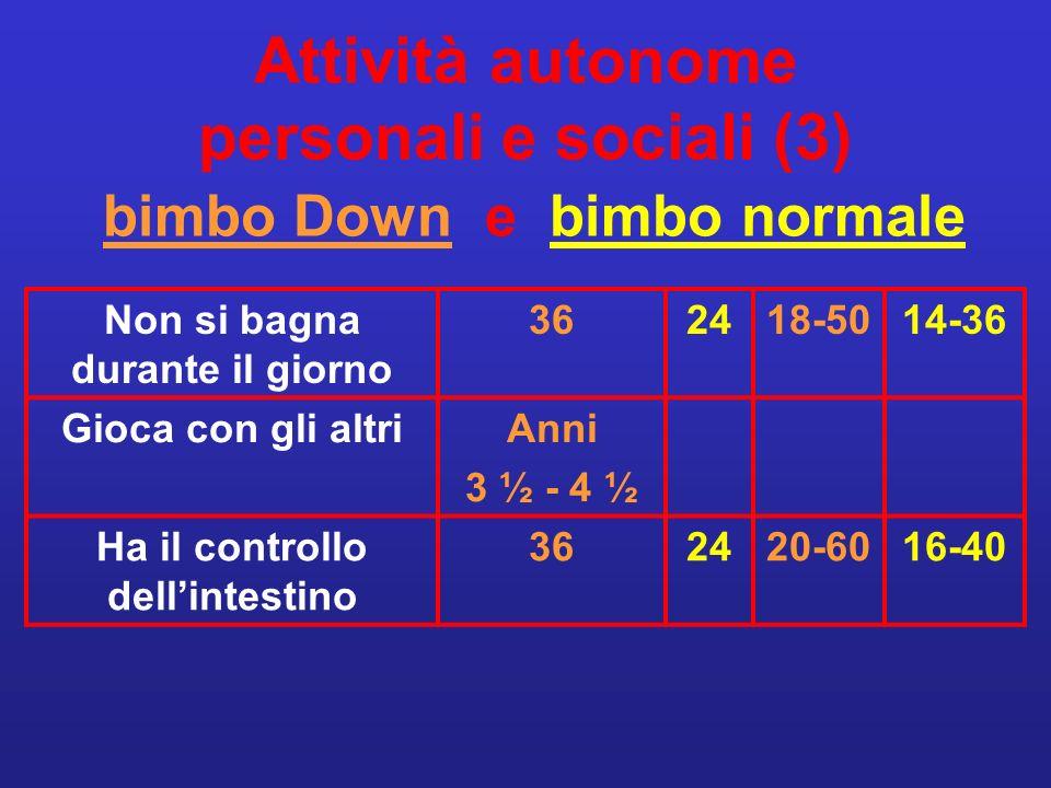 Attività autonome personali e sociali (3) bimbo Down e bimbo normale Non si bagna durante il giorno 362418-5014-36 Gioca con gli altriAnni 3 ½ - 4 ½ H