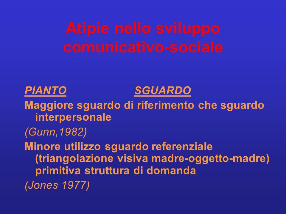 Atipie nello sviluppo comunicativo-sociale PIANTO SGUARDO Maggiore sguardo di riferimento che sguardo interpersonale (Gunn,1982) Minore utilizzo sguar