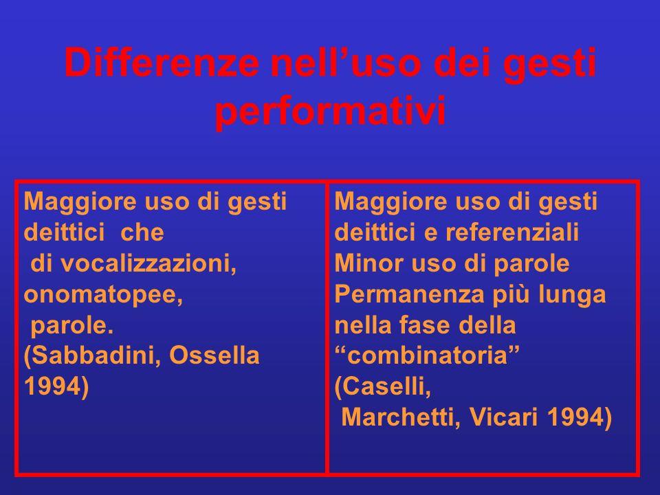 Differenze nelluso dei gesti performativi Maggiore uso di gesti deittici che di vocalizzazioni, onomatopee, parole. (Sabbadini, Ossella 1994) Maggiore