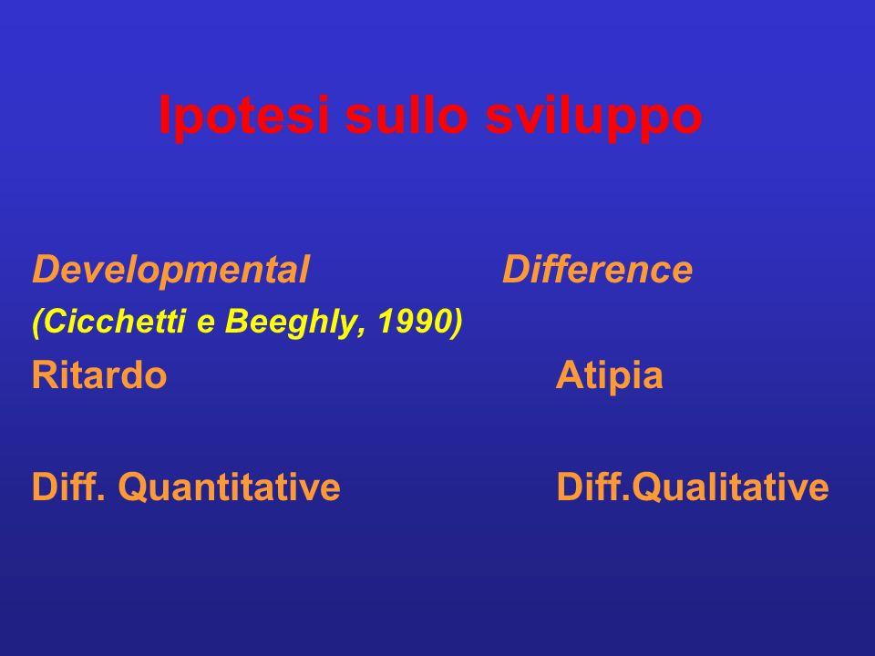 Ipotesi sullo sviluppo Developmental Difference (Cicchetti e Beeghly, 1990) RitardoAtipia Diff. QuantitativeDiff.Qualitative