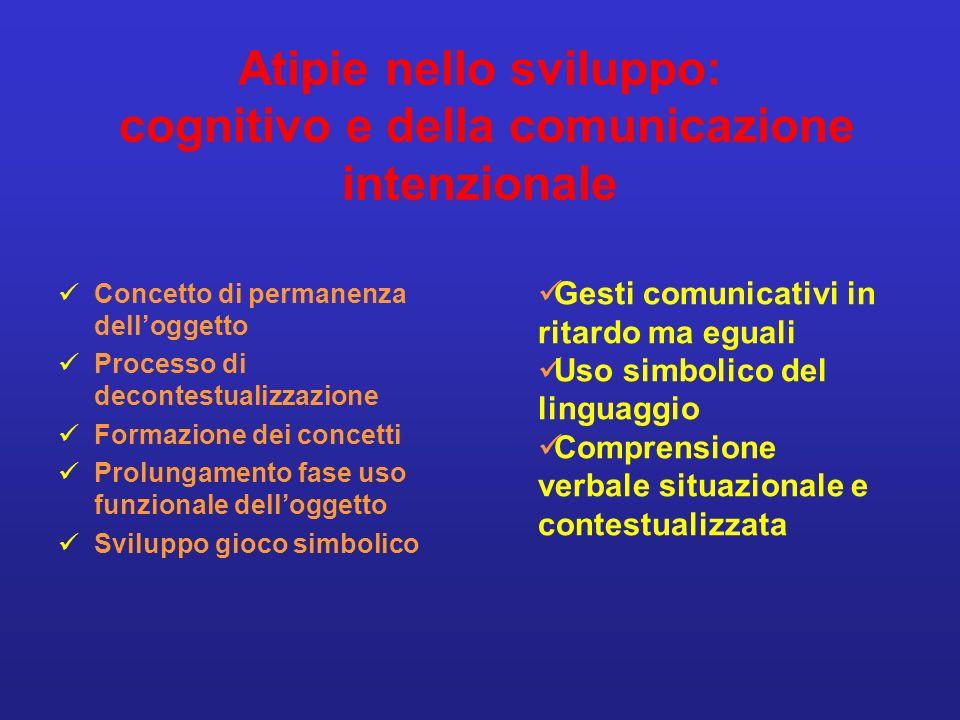 Atipie nello sviluppo: cognitivo e della comunicazione intenzionale Concetto di permanenza delloggetto Processo di decontestualizzazione Formazione de