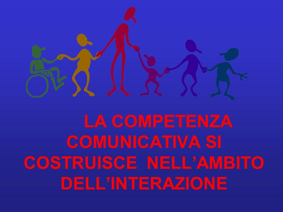 LA COMPETENZA COMUNICATIVA SI COSTRUISCE NELLAMBITO DELLINTERAZIONE