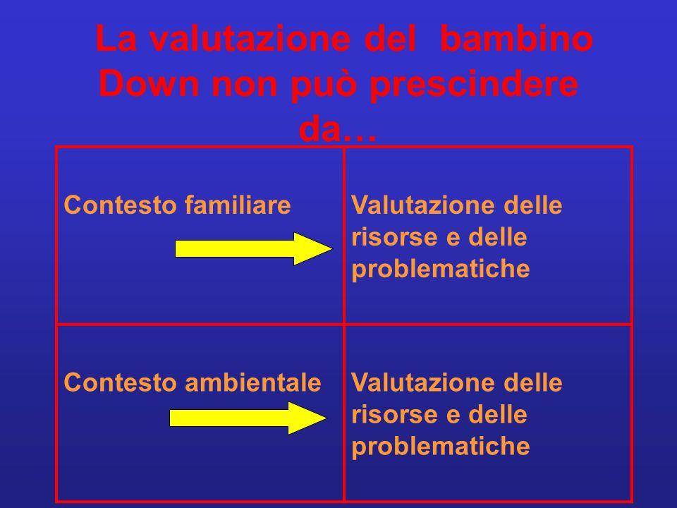 La valutazione del bambino Down non può prescindere da… Contesto familiareValutazione delle risorse e delle problematiche Contesto ambientaleValutazio