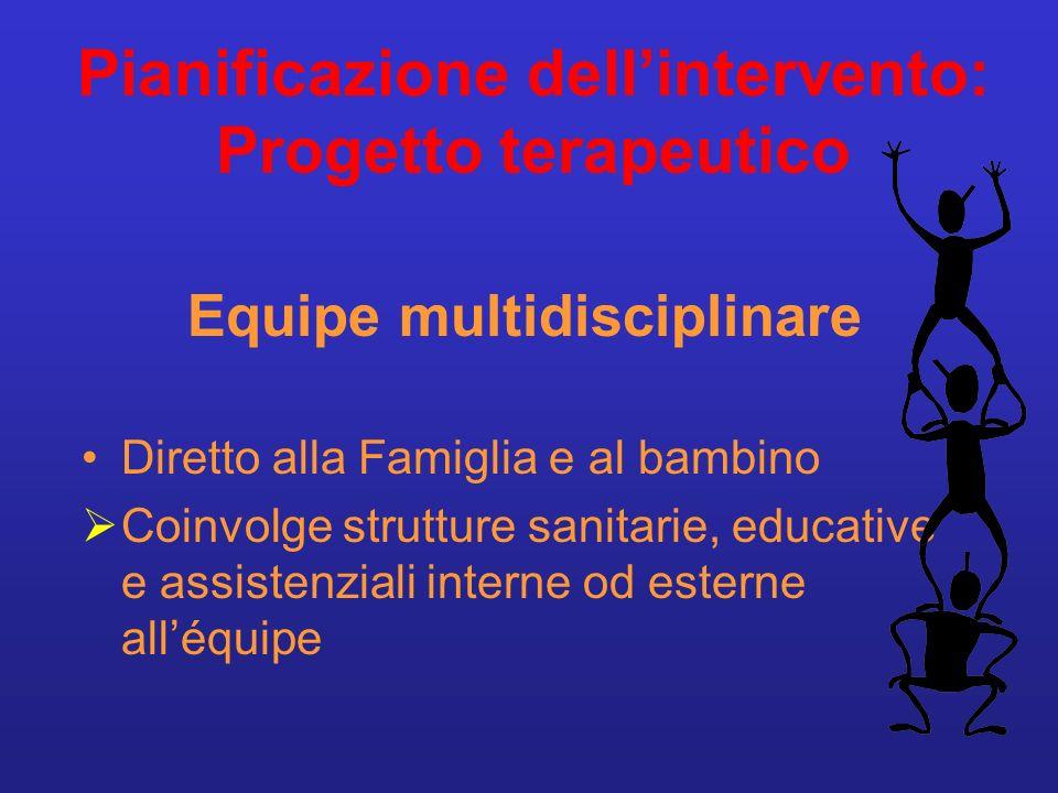 Pianificazione dellintervento: Progetto terapeutico Equipe multidisciplinare Diretto alla Famiglia e al bambino Coinvolge strutture sanitarie, educati