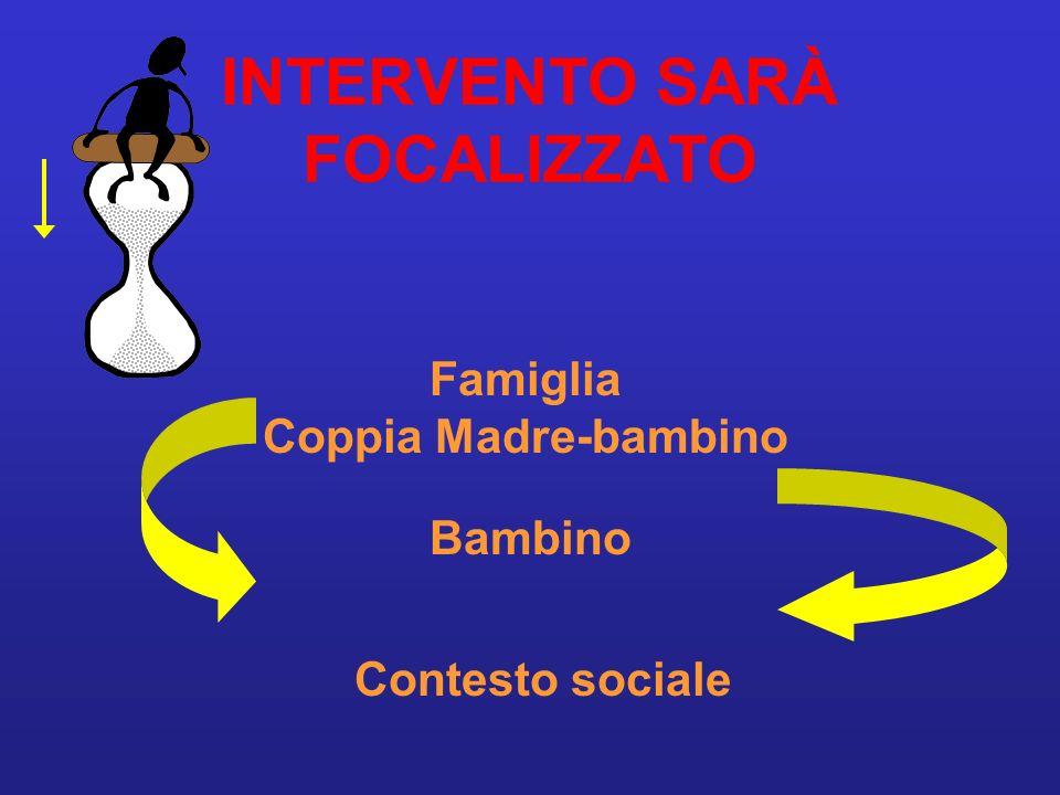 Famiglia Coppia Madre-bambino Bambino Contesto sociale INTERVENTO SARÀ FOCALIZZATO