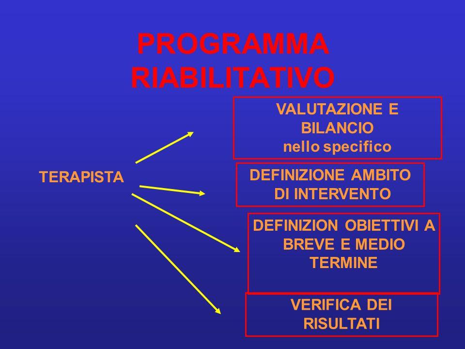 PROGRAMMA RIABILITATIVO TERAPISTA VALUTAZIONE E BILANCIO nello specifico DEFINIZION OBIETTIVI A BREVE E MEDIO TERMINE DEFINIZIONE AMBITO DI INTERVENTO