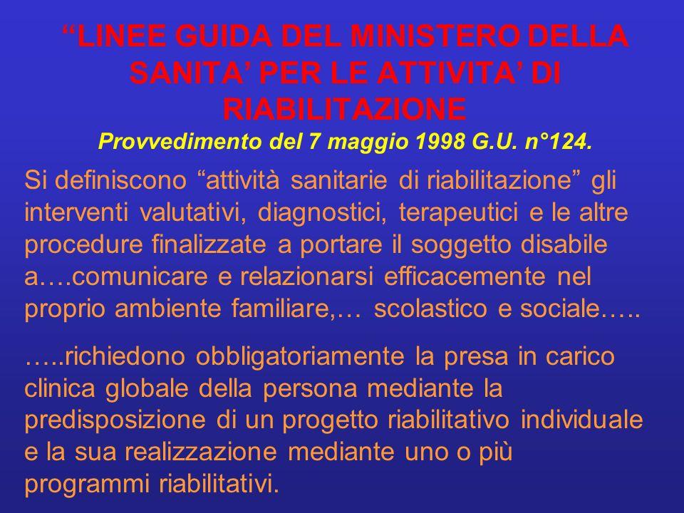 LINEE GUIDA DEL MINISTERO DELLA SANITA PER LE ATTIVITA DI RIABILITAZIONE Provvedimento del 7 maggio 1998 G.U. n°124. Si definiscono attività sanitarie