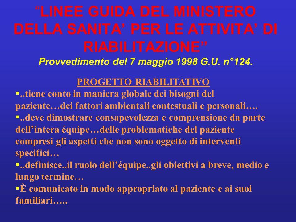 LINEE GUIDA DEL MINISTERO DELLA SANITA PER LE ATTIVITA DI RIABILITAZIONE Provvedimento del 7 maggio 1998 G.U. n°124. PROGETTO RIABILITATIVO..tiene con