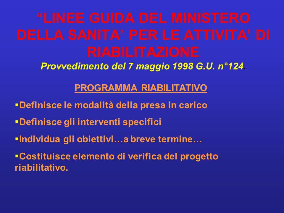 LINEE GUIDA DEL MINISTERO DELLA SANITA PER LE ATTIVITA DI RIABILITAZIONE Provvedimento del 7 maggio 1998 G.U. n°124. PROGRAMMA RIABILITATIVO Definisce
