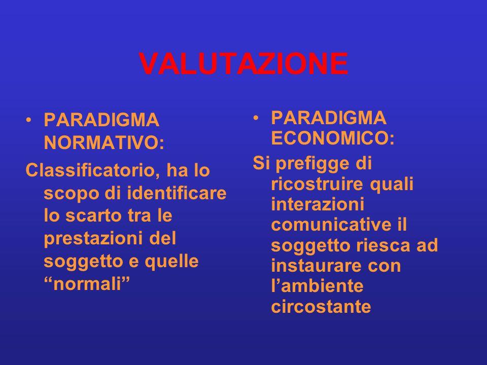 VALUTAZIONE PARADIGMA NORMATIVO: Classificatorio, ha lo scopo di identificare lo scarto tra le prestazioni del soggetto e quelle normali PARADIGMA ECO