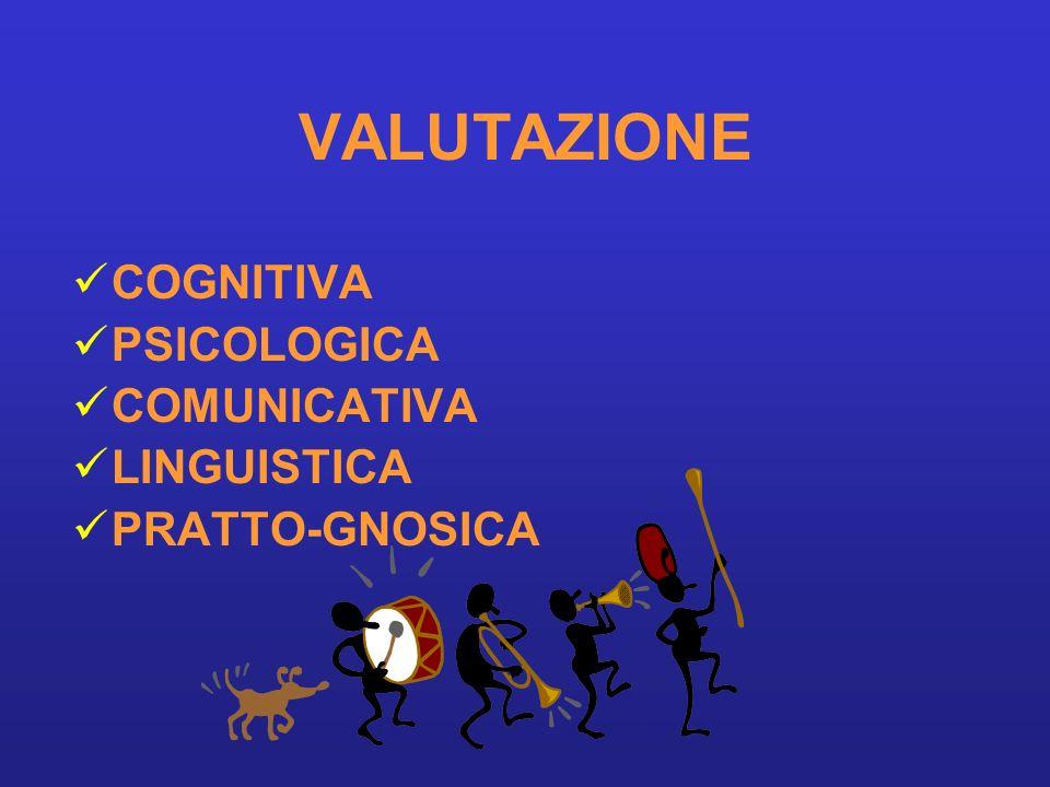 VALUTAZIONE COGNITIVA PSICOLOGICA COMUNICATIVA LINGUISTICA PRATTO-GNOSICA