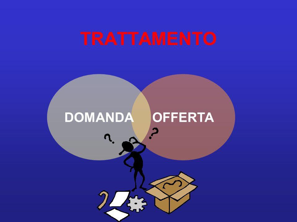 TRATTAMENTO OFFERTADOMANDA