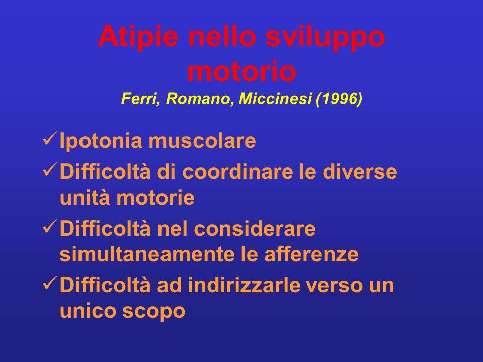 Atipie nello sviluppo motorio Ferri, Romano, Miccinesi (1996) Ipotonia muscolare Difficoltà di coordinare le diverse unità motorie Difficoltà nel cons