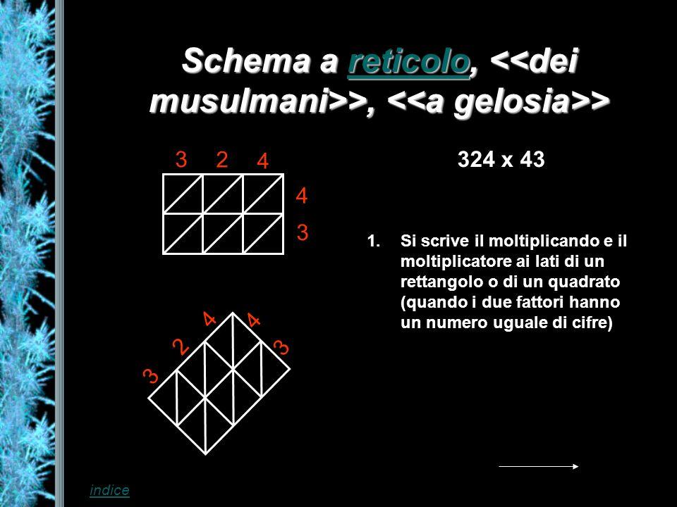 Schema a reticolo, >, > reticolo 324 x 43 3 2 4 4 3 3 2 4 4 3 Si scrive il moltiplicando e il moltiplicatore ai lati di un rettangolo o di un quadrato (quando i due fattori hanno un numero uguale di cifre) indice