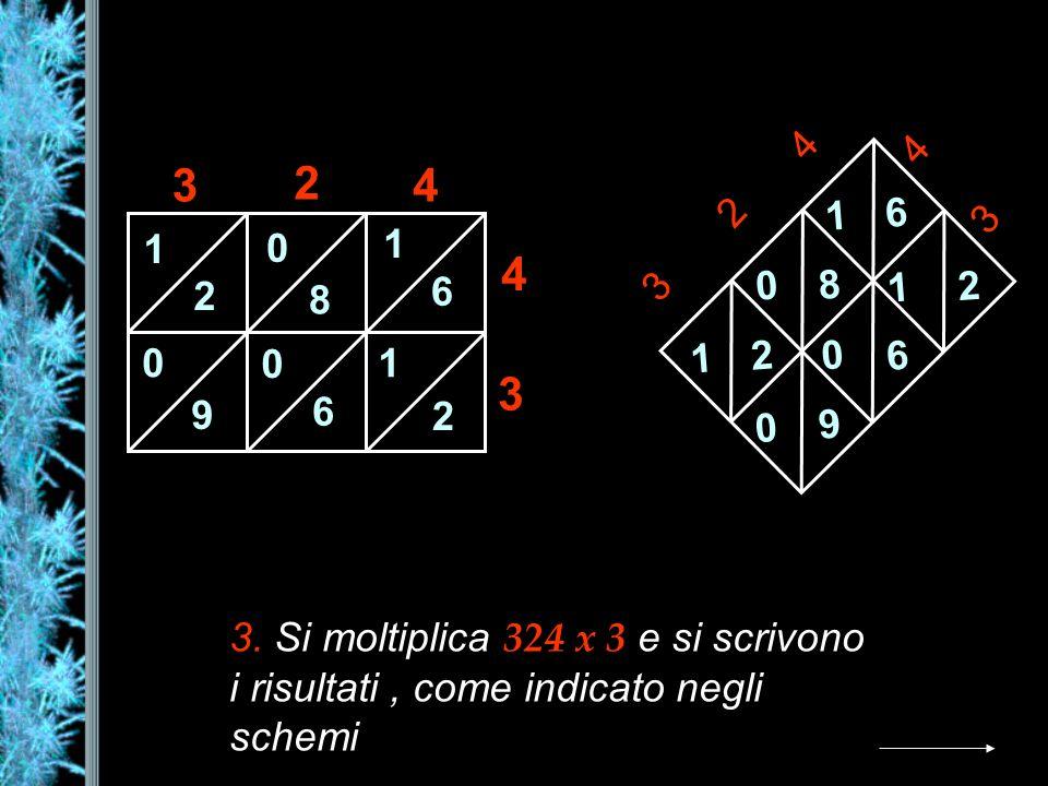 3 2 4 4 3 1 6 0 8 1 2 1 2 6 0 0 9 3 2 4 4 3 1 6 0 8 1 2 2 1 6 0 0 9 3.