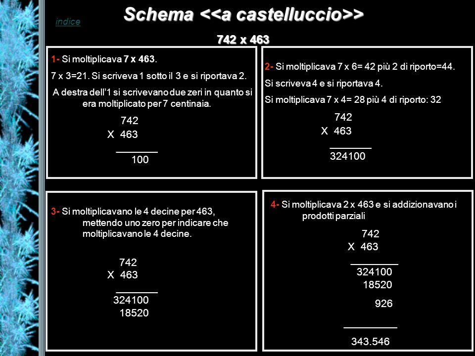 Schema > 742 x 463 1- Si moltiplicava 7 x 463.7 x 3=21.