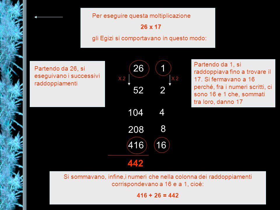 Per eseguire questa moltiplicazione 26 x 17 gli Egizi si comportavano in questo modo: Partendo da 26, si eseguivano i successivi raddoppiamenti Partendo da 1, si raddoppiava fino a trovare il 17.