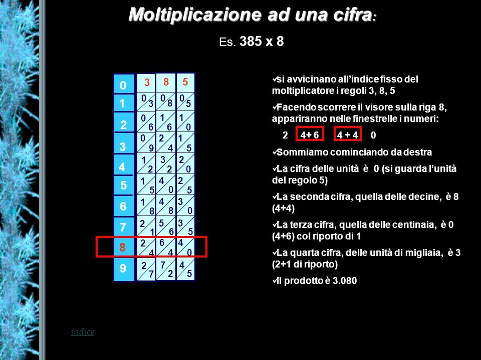 Moltiplicazione a pi ù cifre Moltiplicazione a pi ù cifre : Es.