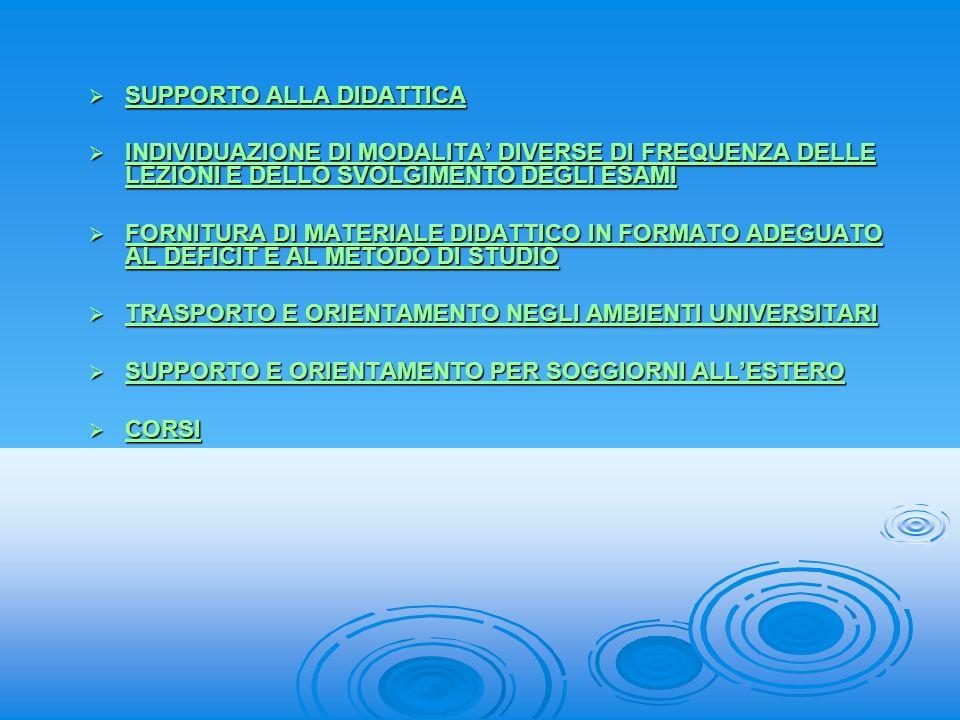 SUPPORTO ALLA DIDATTICA SUPPORTO ALLA DIDATTICA SUPPORTO ALLA DIDATTICA SUPPORTO ALLA DIDATTICA INDIVIDUAZIONE DI MODALITA DIVERSE DI FREQUENZA DELLE LEZIONI E DELLO SVOLGIMENTO DEGLI ESAMI INDIVIDUAZIONE DI MODALITA DIVERSE DI FREQUENZA DELLE LEZIONI E DELLO SVOLGIMENTO DEGLI ESAMI INDIVIDUAZIONE DI MODALITA DIVERSE DI FREQUENZA DELLE LEZIONI E DELLO SVOLGIMENTO DEGLI ESAMI INDIVIDUAZIONE DI MODALITA DIVERSE DI FREQUENZA DELLE LEZIONI E DELLO SVOLGIMENTO DEGLI ESAMI FORNITURA DI MATERIALE DIDATTICO IN FORMATO ADEGUATO AL DEFICIT E AL METODO DI STUDIO FORNITURA DI MATERIALE DIDATTICO IN FORMATO ADEGUATO AL DEFICIT E AL METODO DI STUDIO FORNITURA DI MATERIALE DIDATTICO IN FORMATO ADEGUATO AL DEFICIT E AL METODO DI STUDIO FORNITURA DI MATERIALE DIDATTICO IN FORMATO ADEGUATO AL DEFICIT E AL METODO DI STUDIO TRASPORTO E ORIENTAMENTO NEGLI AMBIENTI UNIVERSITARI TRASPORTO E ORIENTAMENTO NEGLI AMBIENTI UNIVERSITARI TRASPORTO E ORIENTAMENTO NEGLI AMBIENTI UNIVERSITARI TRASPORTO E ORIENTAMENTO NEGLI AMBIENTI UNIVERSITARI SUPPORTO E ORIENTAMENTO PER SOGGIORNI ALLESTERO SUPPORTO E ORIENTAMENTO PER SOGGIORNI ALLESTERO SUPPORTO E ORIENTAMENTO PER SOGGIORNI ALLESTERO SUPPORTO E ORIENTAMENTO PER SOGGIORNI ALLESTERO CORSI CORSI CORSI