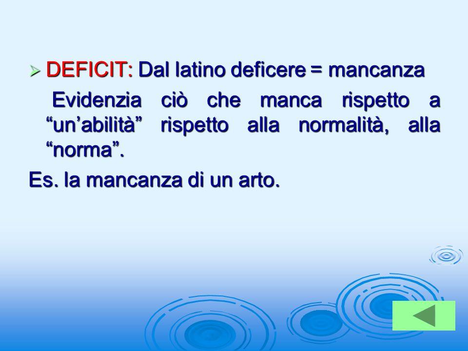 DEFICIT: Dal latino deficere = mancanza DEFICIT: Dal latino deficere = mancanza Evidenzia ciò che manca rispetto a unabilità rispetto alla normalità, alla norma.