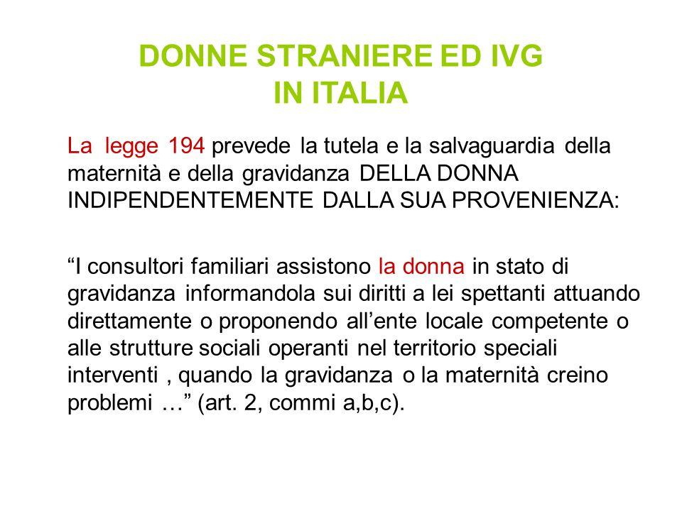 DONNE STRANIERE ED IVG IN ITALIA La legge 194 prevede la tutela e la salvaguardia della maternità e della gravidanza DELLA DONNA INDIPENDENTEMENTE DAL