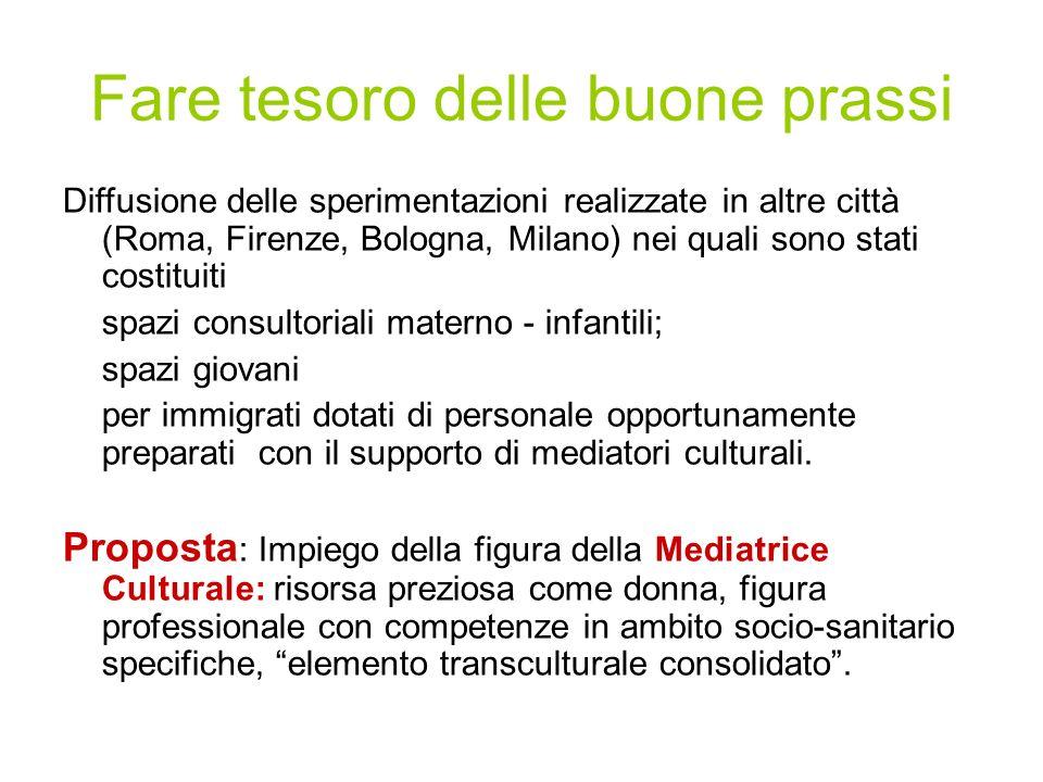 Fare tesoro delle buone prassi Diffusione delle sperimentazioni realizzate in altre città (Roma, Firenze, Bologna, Milano) nei quali sono stati costit