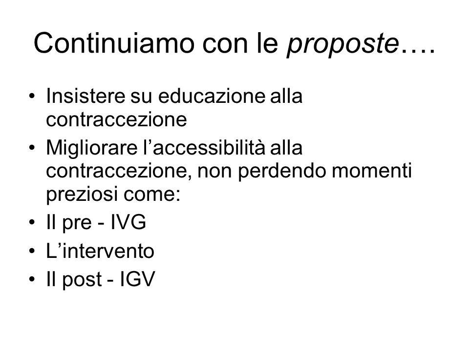Continuiamo con le proposte…. Insistere su educazione alla contraccezione Migliorare laccessibilità alla contraccezione, non perdendo momenti preziosi