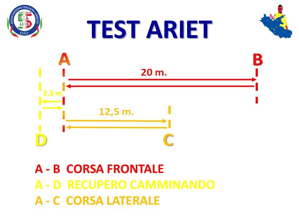 La prova si svolge tra due linee poste ad una distanza rispettivamente di 20 m.