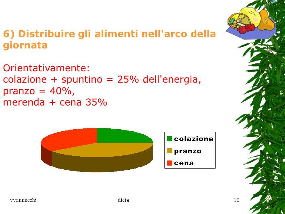 vvannucchidieta10 6) Distribuire gli alimenti nell'arco della giornata Orientativamente: colazione + spuntino = 25% dell'energia, pranzo = 40%, merend